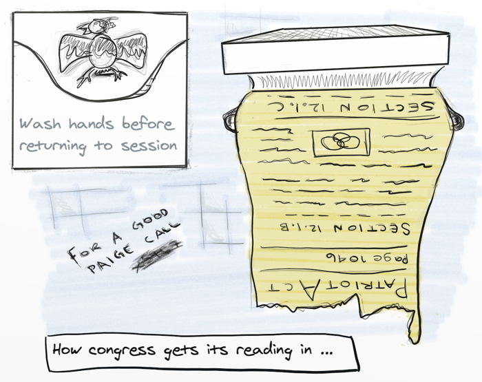 How congress gets its reading in